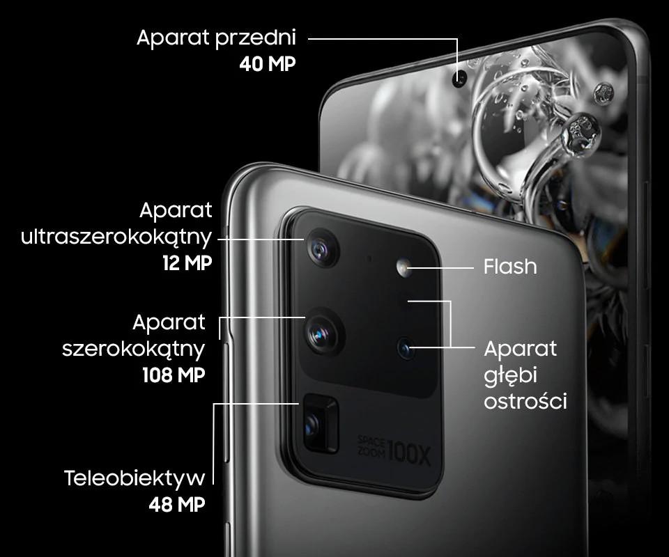 اطلاعات کامل Galaxy S21، تاریخ عرضه، قیمت   ایزی بیلد